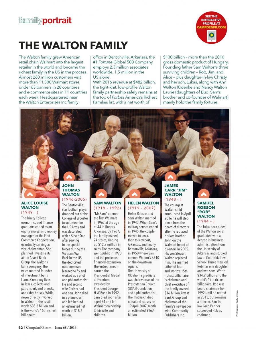 Alternatively Read The Walton Family Portrait Here