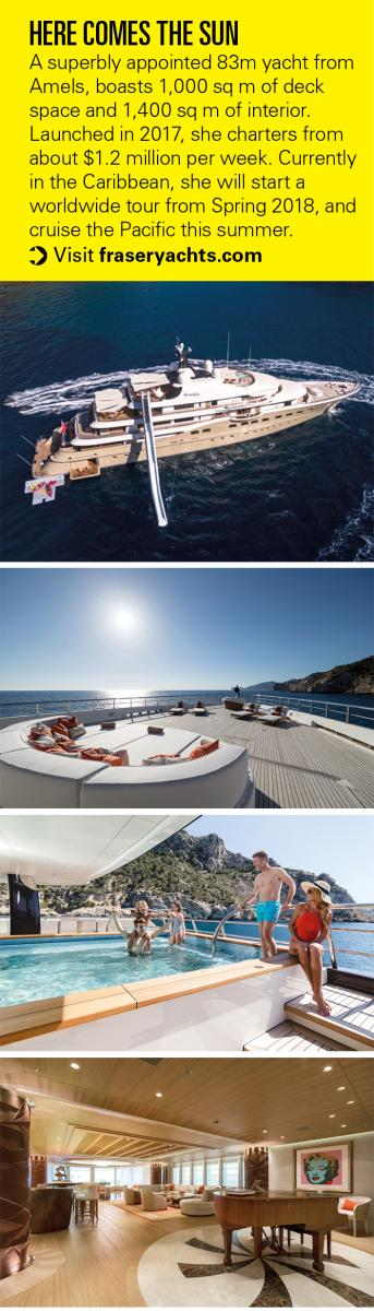 The 2016 superyacht Here Comes the Sun was designed by the multi-award winning yacht architect Tim Heywood